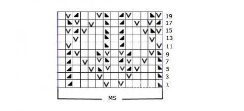 Описание вязания к ажурный узор №3633 спицами