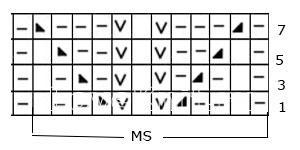 Описание вязания к ажурный узор №3638 спицами