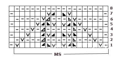 Описание вязания к красивый узор №3639 спицами