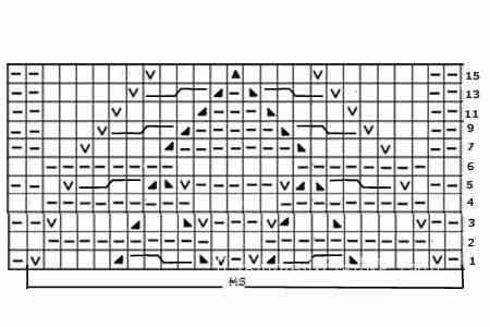 Описание вязания к красивый узор №3640 спицами