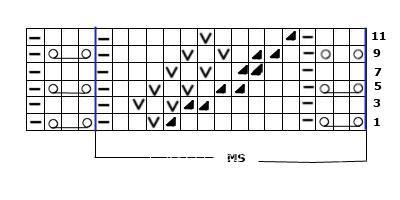 Описание вязания к узор листья №3642 спицами