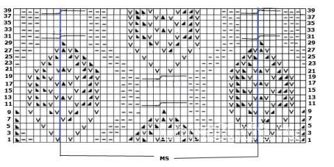 Описание вязания к ажурный узор №3644 спицами