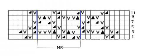 Описание вязания к красивый узор №3645 спицами