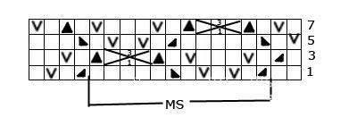 Описание вязания к узор спицами №3647 спицами