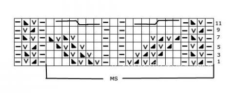 Описание вязания к красивый узор №3650 спицами