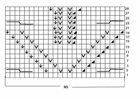 Описание вязания к ажурный узор №3652 спицами