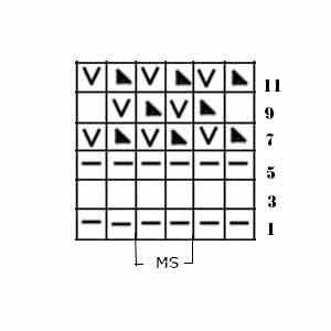 Описание вязания к ажурный узор №3654 спицами