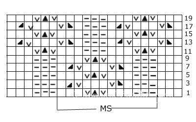 Описание вязания к узор спицами №3658 спицами