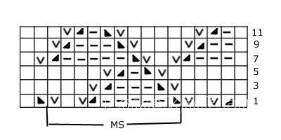 Описание вязания к узор спицами №3660 спицами