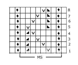 Описание вязания к объемный ажурный узор №3661 спицами