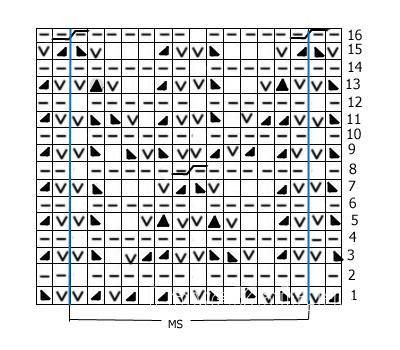 Описание вязания к узор из ажурных ромбов №3663 спицами