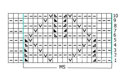 Описание вязания к ажурный узор №3664 спицами