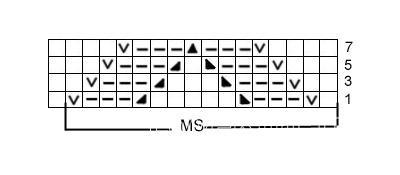 Описание вязания к красивый узор №3667 спицами