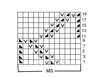 Описание вязания к ажурный узор №3668 спицами