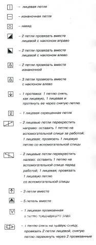 Описание вязания к узор спицами №3671 спицами