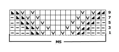 Описание вязания к узор листья №3673 спицами