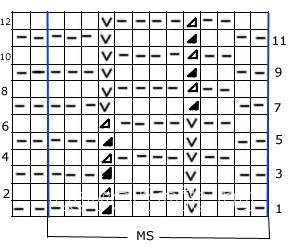 Описание вязания к узоры из ажурных полос №3677 спицами