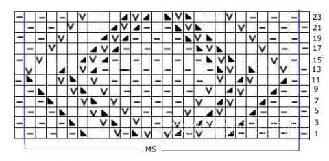 Описание вязания к ажурный узор №3679 спицами
