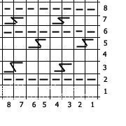 Описание вязания к плотный узор №3682 спицами
