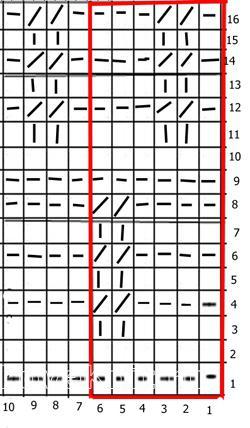 Описание вязания к рельефный узор №3683 спицами