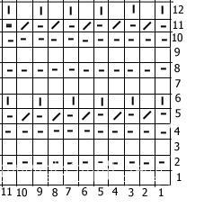 Описание вязания к узор платочная вязка №3684 спицами