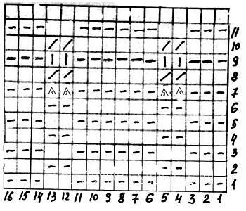 Описание вязания к объемный узор №3685 спицами