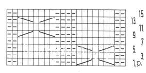 Описание вязания к плотный узор №3691 спицами