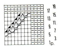 Описание вязания к простой узор №3693 спицами