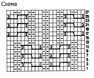 Описание вязания к рельефный узор №3698 спицами
