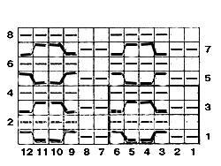 Описание вязания к плотный узор №3700 спицами
