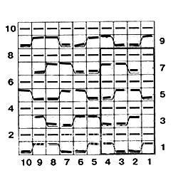 Описание вязания к объемный узор №3704 спицами