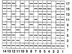 Описание вязания к узор из ромбов №3710 спицами