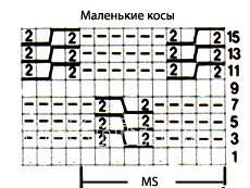 Описание вязания к узор спицами №3713 спицами