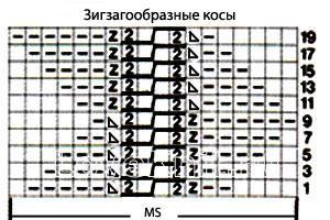 Описание вязания к узор зигзаг №3714 спицами