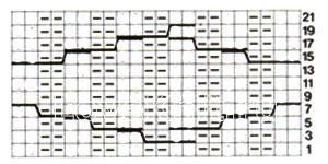 Описание вязания к рельефный узор №3718 спицами