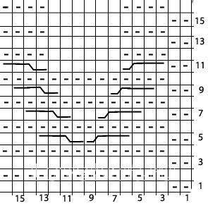 Описание вязания к плотный узор №3722 спицами