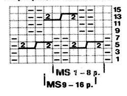 Описание вязания к плотный узор №3725 спицами