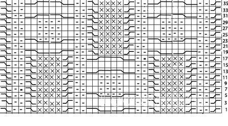 Описание вязания к простой узор №3729 спицами
