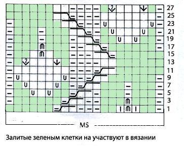 Описание вязания к плотный узор №3730 спицами