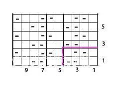 Описание вязания к рельефный узор №3736 спицами