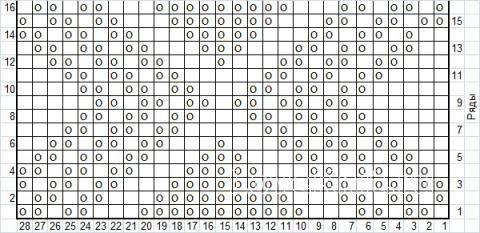 Описание вязания к рельефный узор №3968 спицами