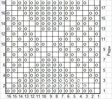 Описание вязания к простой узор №3972 спицами