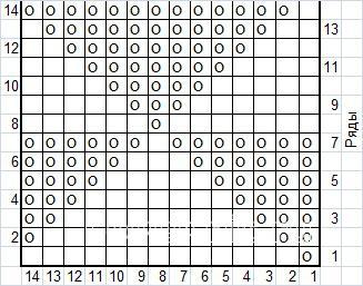 Описание вязания к простой узор №3992 спицами