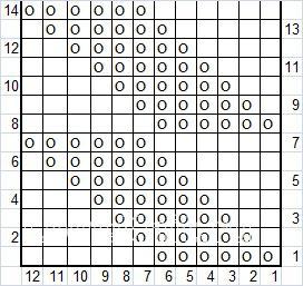 Описание вязания к рельефный узор №3994 спицами