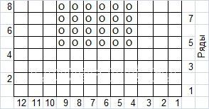 Описание вязания к узор спицами №4025 спицами