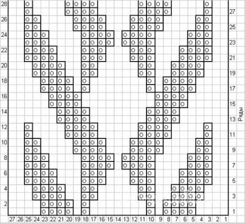 Описание вязания к узор изнаночная гладь №4026 спицами