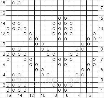 Описание вязания к простой узор №4027 спицами