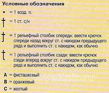Описание вязания к рельефный узор №4081 спицами