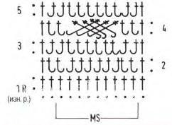 Описание вязания к узор косы и жгуты №4085 спицами