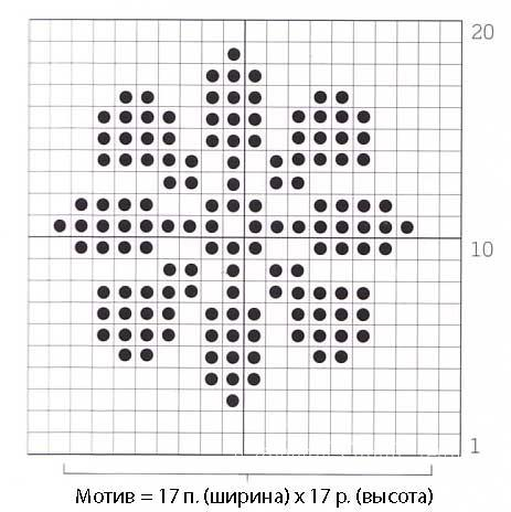 Описание вязания к узор техникой интарсия №4244 спицами